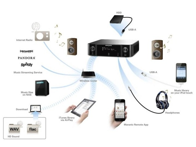 marantz_wifi_music_player