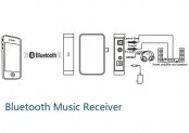 HiFi Bluetooth Music receivers reviews