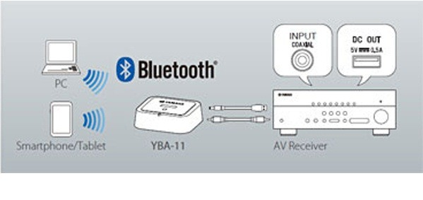 Yamaha-YBA-11-Bluetooth-Wireless-Audio-Receiver-connect