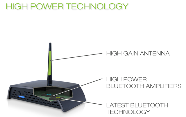 Amped Wireless Long Range Bluetooth2