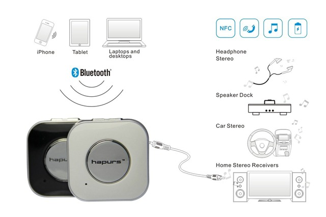 Hapurs Bluetooth 3.0 Music Receiver, NFC-enabled Bluetooth Audio Receiver