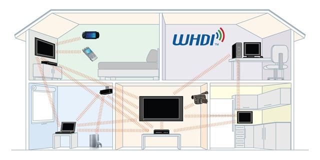 Nyrius wireless HDMI transmitter and receiver: Prime, Pro ...