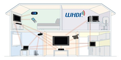 WHDI_Home_Image_2